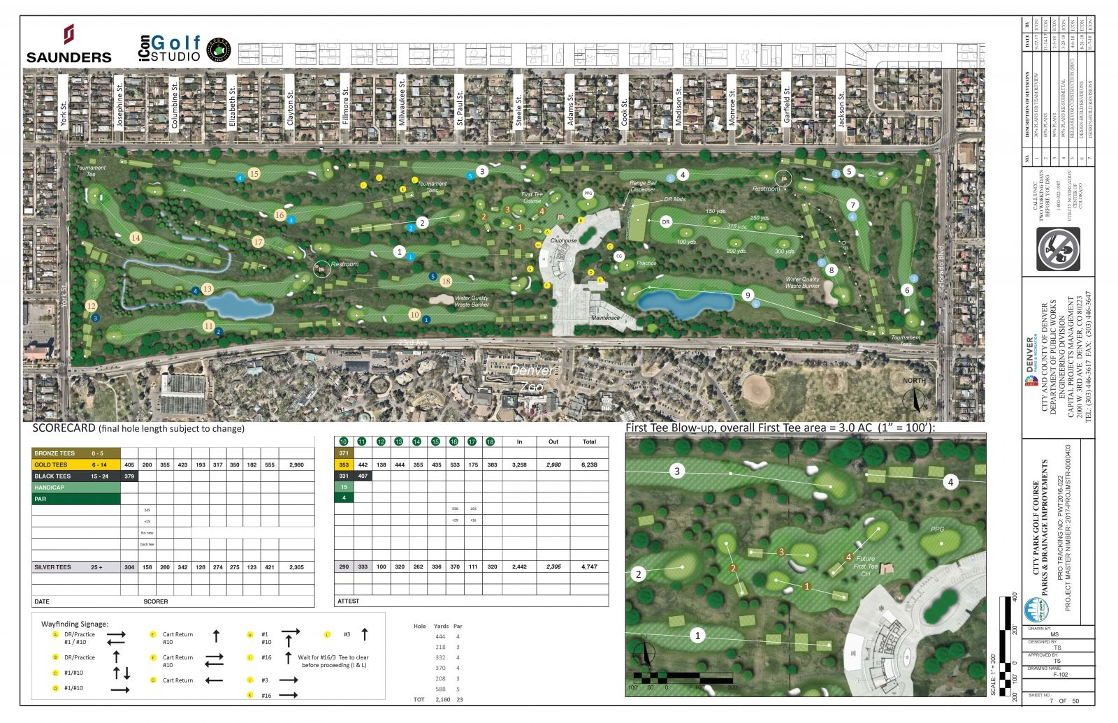 City Park Golf Course layout map and scorecard